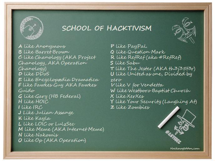 school of hacktivism  u2013 hackmageddon