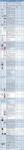 April 2013 Cyber Attacks Timeline Part I