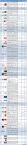16-30 June 2013 Cyber Atacks Timeline