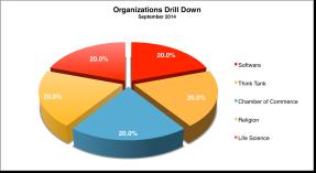 Organizations Sep 2014